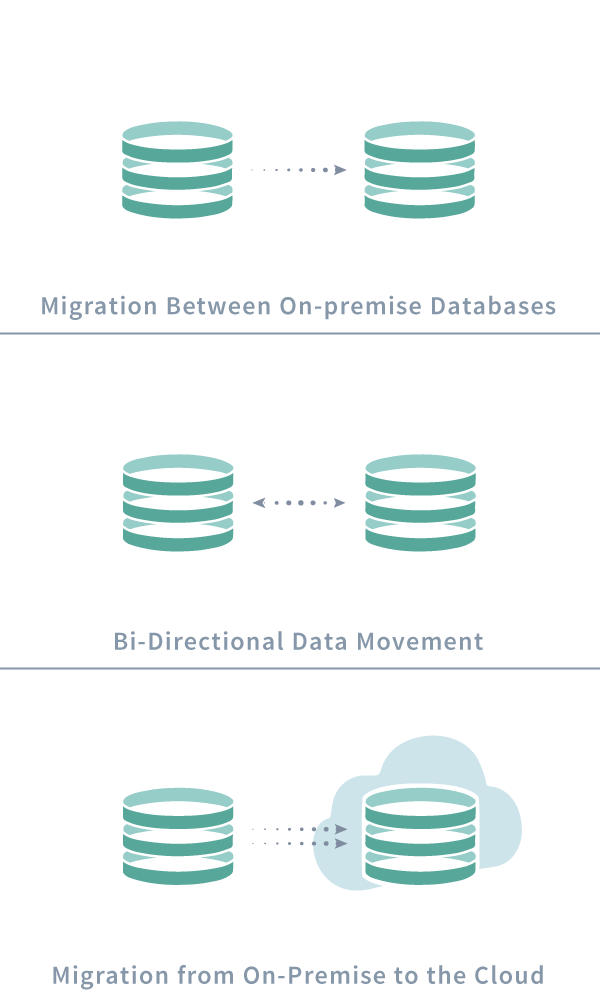 solutions_web_database_migrations
