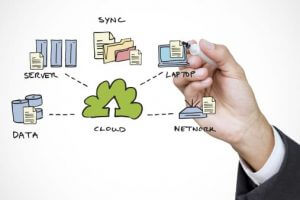 File Transfer to the Cloud