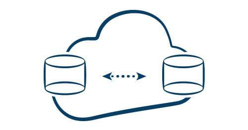 diagrams_intra_cloud