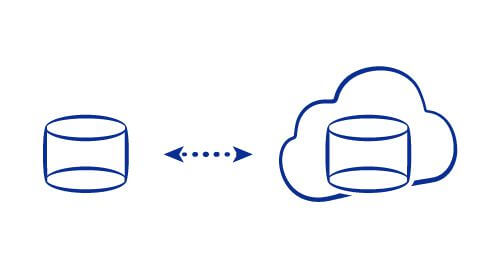 diagrams_hybrid_cloud