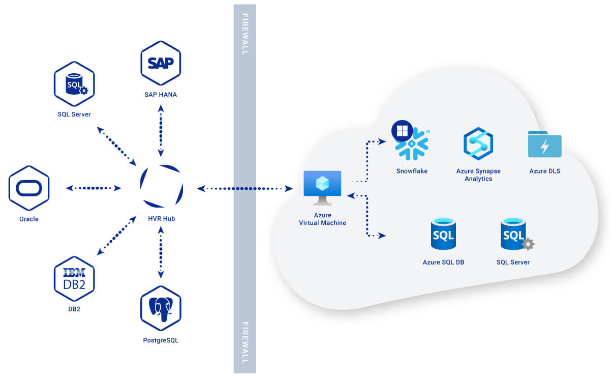 diagram_azure_2020